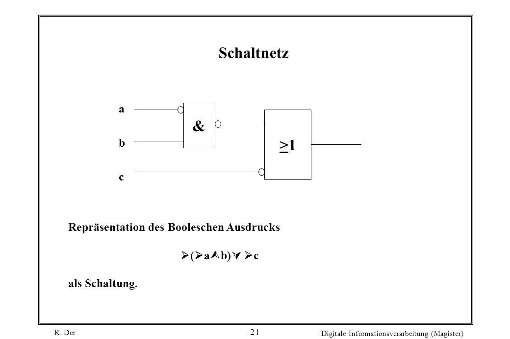 R. Der Digitale Informationsverarbeitung (Magister) 21 Schaltnetz Repräsentation des Booleschen Ausdrucks ( a b) c als Schaltung. & >1>1 abcabc