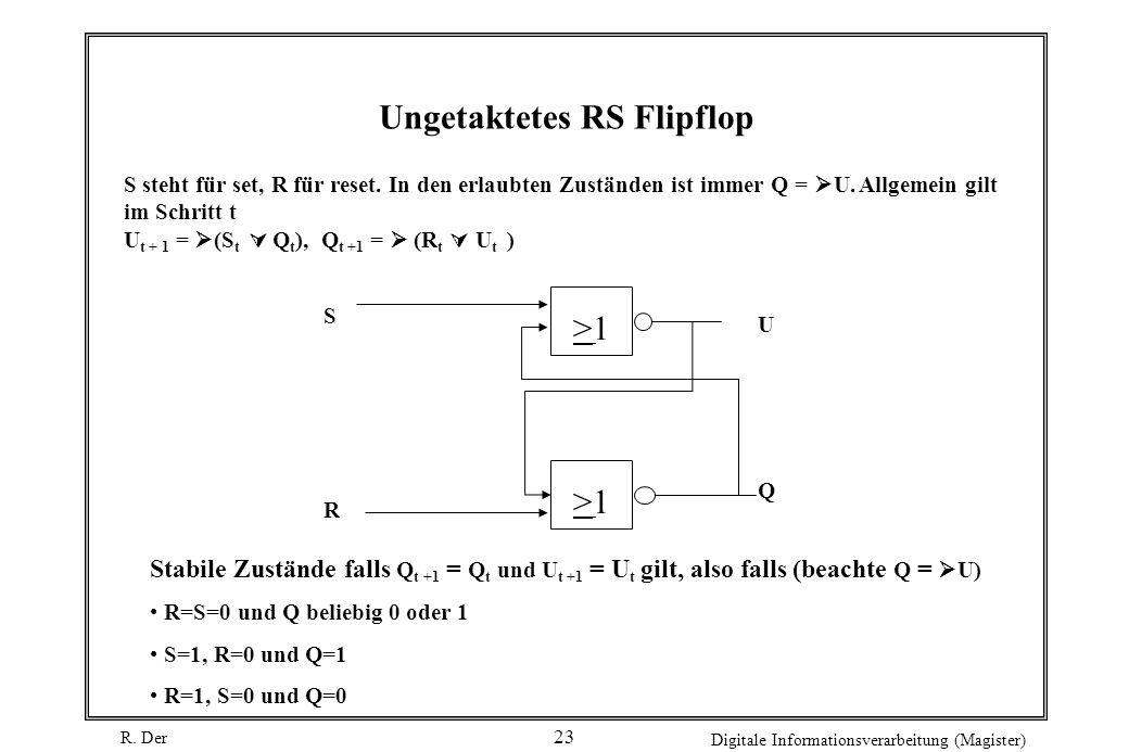 R. Der Digitale Informationsverarbeitung (Magister) 23 Ungetaktetes RS Flipflop >1>1>1>1 UQUQ SRSR S steht für set, R für reset. In den erlaubten Zust
