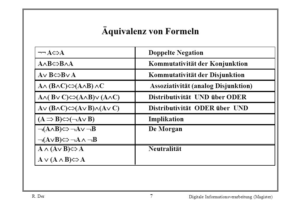 R. Der Digitale Informationsverarbeitung (Magister) 7 Äquivalenz von Formeln ¬¬ A ADoppelte Negation A B B AKommutativität der Konjunktion A B B AKomm