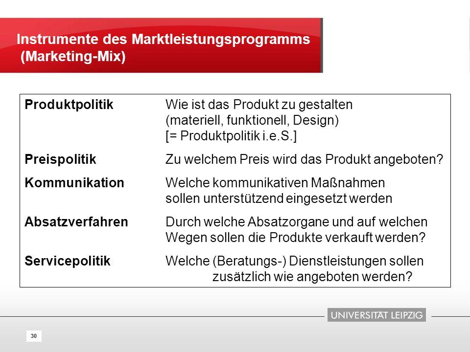 30 Produktpolitik Wie ist das Produkt zu gestalten (materiell, funktionell, Design) [= Produktpolitik i.e.S.] PreispolitikZu welchem Preis wird das Pr