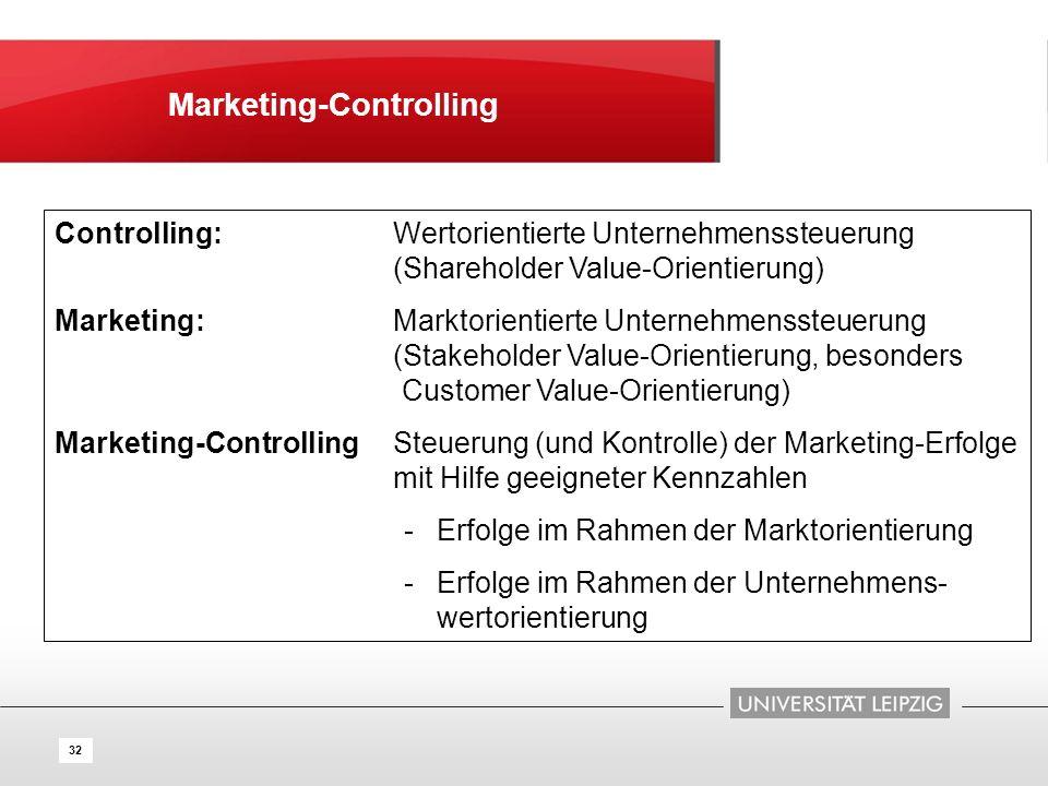 32 Controlling: Wertorientierte Unternehmenssteuerung (Shareholder Value-Orientierung) Marketing: Marktorientierte Unternehmenssteuerung (Stakeholder