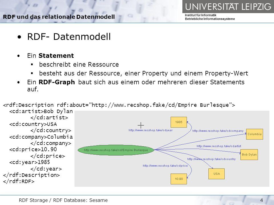 Institut für Informatik Betriebliche Informationssysteme RDF Storage / RDF Database: Sesame5 RDF und das relationale Datenmodell RDB- Datenmodell Eine relationale Datenbank besteht aus Tabellen, welche wiederum aus Spalten und Zeilen bestehen.