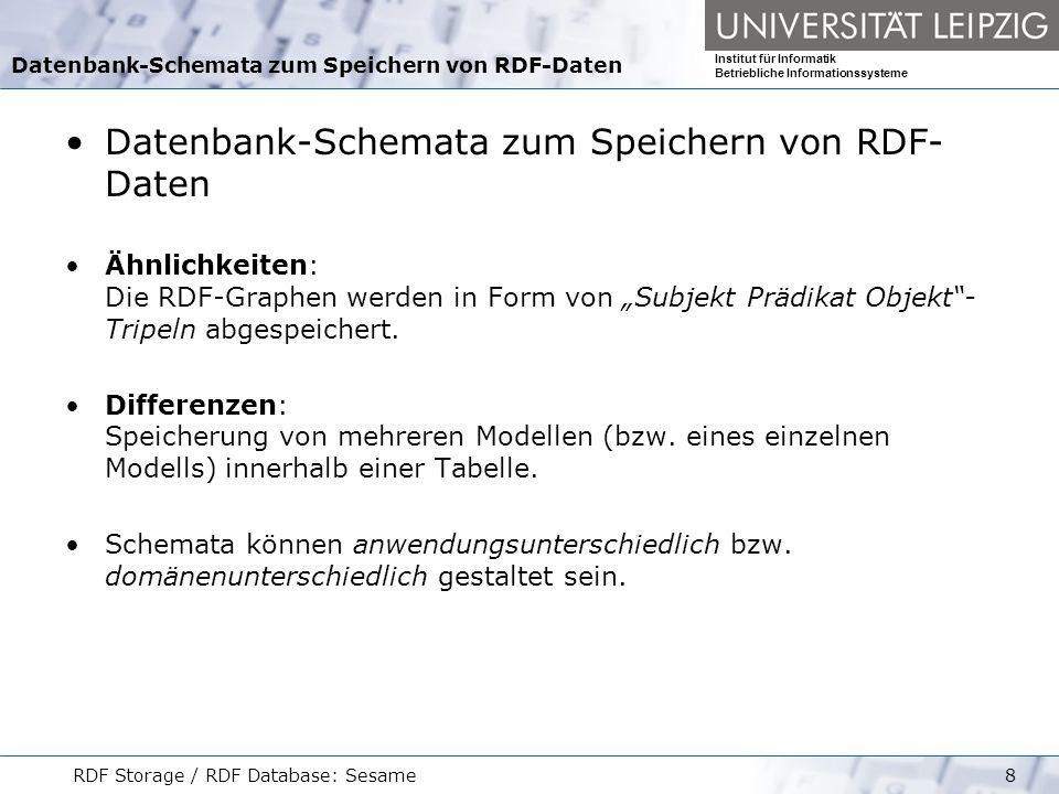 Institut für Informatik Betriebliche Informationssysteme RDF Storage / RDF Database: Sesame9 Datenbank-Schemata zum Speichern von RDF-Daten 1.