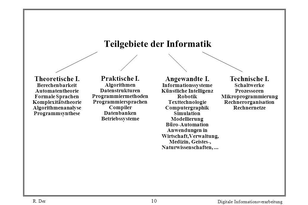 R. Der Digitale Informationsverarbeitung 10 Teilgebiete der Informatik Theoretische I. Berechenbarkeit Automatentheorie Formale Sprachen Komplexitätst