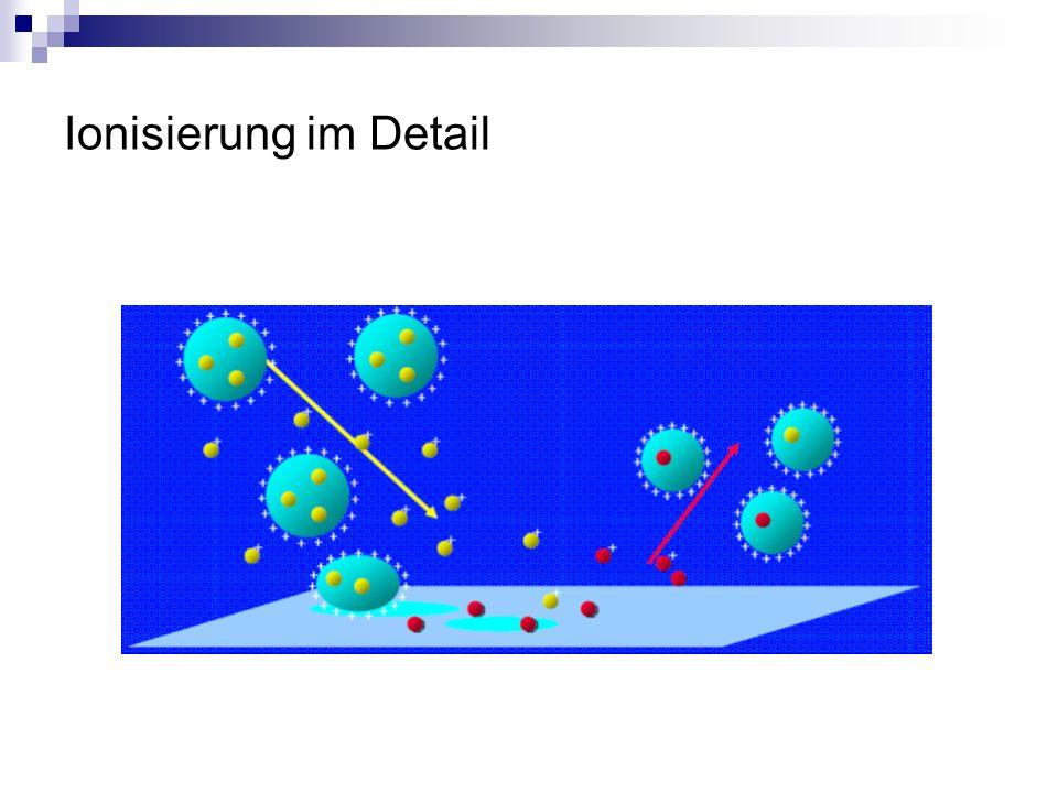 Mechanismus Erzeugung von geladenen Tröpfchen durch Elektro- sprayionisierung (vgl.