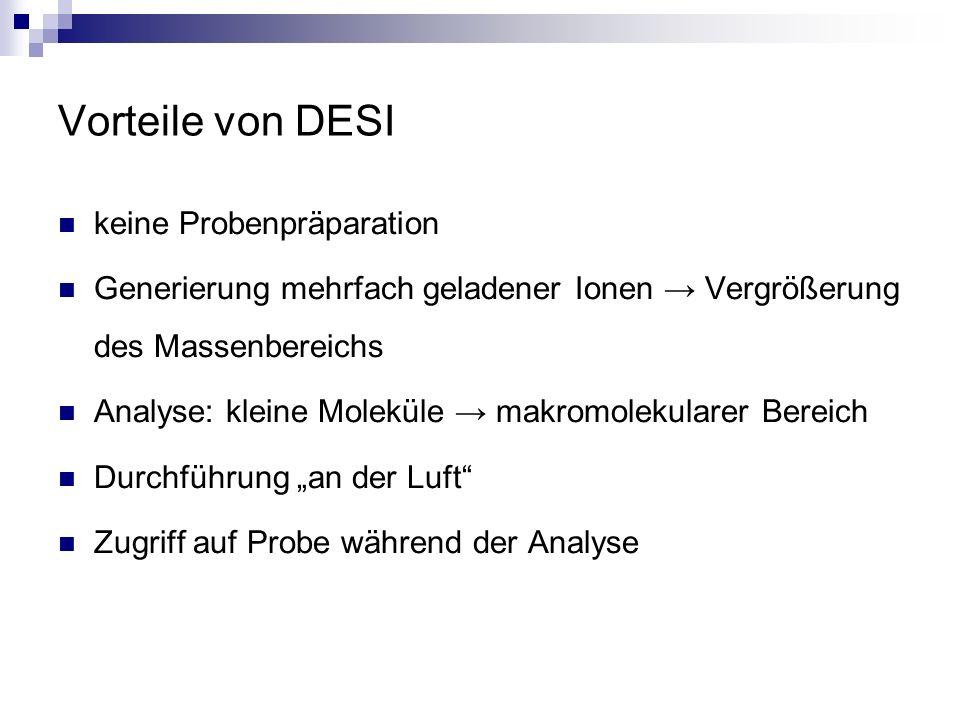 Vorteile von DESI Zusätze im Spray selektive Ionisierung sehr kurze Analysezeiten hoher Probendurchsatz in situ Analyse in vivo Analyse Vielzahl an Anwendungsgebieten