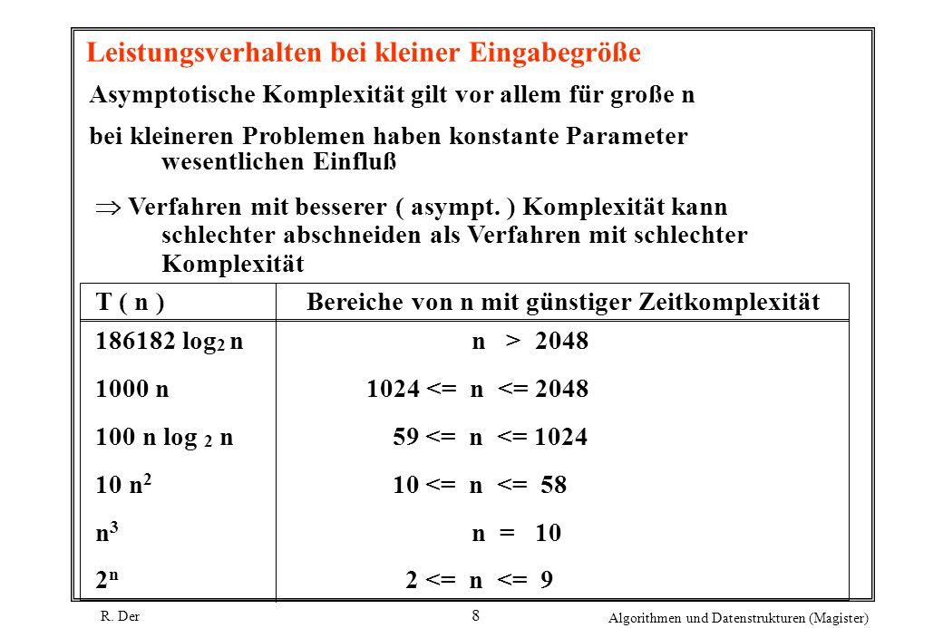 R. Der Algorithmen und Datenstrukturen (Magister) 8 Leistungsverhalten bei kleiner Eingabegröße Asymptotische Komplexität gilt vor allem für große n b