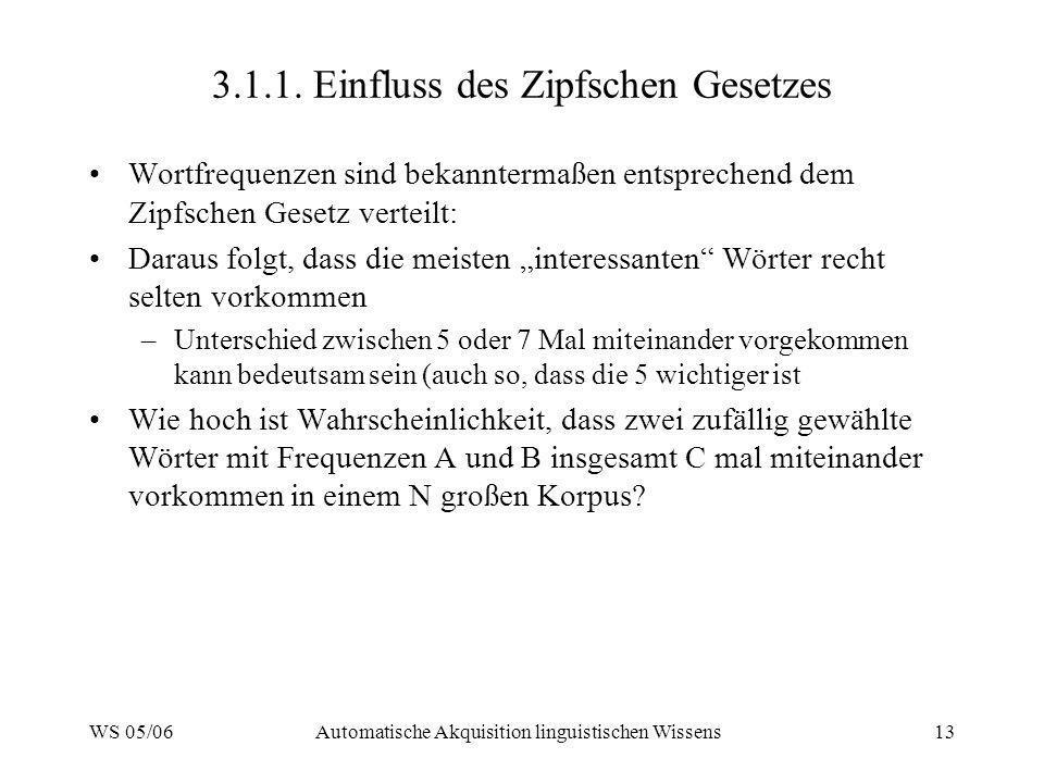 WS 05/06Automatische Akquisition linguistischen Wissens13 3.1.1. Einfluss des Zipfschen Gesetzes Wortfrequenzen sind bekanntermaßen entsprechend dem Z