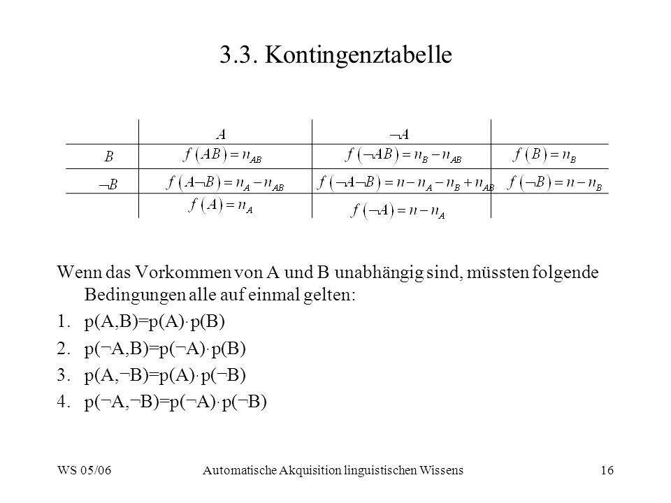WS 05/06Automatische Akquisition linguistischen Wissens16 3.3. Kontingenztabelle Wenn das Vorkommen von A und B unabhängig sind, müssten folgende Bedi