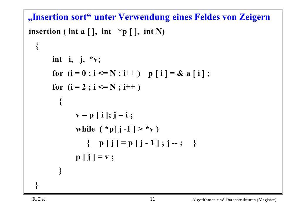 R. Der Algorithmen und Datenstrukturen (Magister) 11 Insertion sort unter Verwendung eines Feldes von Zeigern insertion ( int a [ ], int *p [ ], int N