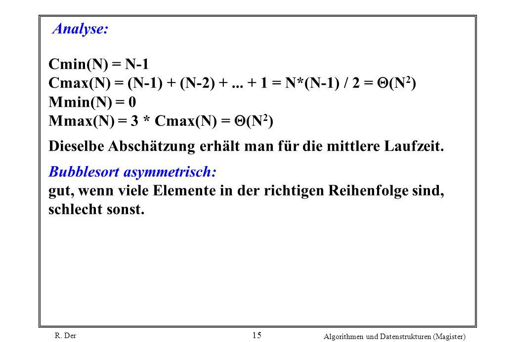 R. Der Algorithmen und Datenstrukturen (Magister) 15 Analyse: Cmin(N) = N-1 Cmax(N) = (N-1) + (N-2) +... + 1 = N*(N-1) / 2 = (N 2 ) Mmin(N) = 0 Mmax(N