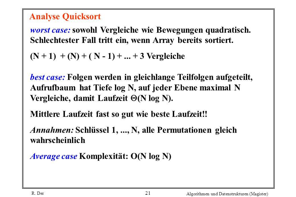 R. Der Algorithmen und Datenstrukturen (Magister) 21 Analyse Quicksort worst case: sowohl Vergleiche wie Bewegungen quadratisch. Schlechtester Fall tr