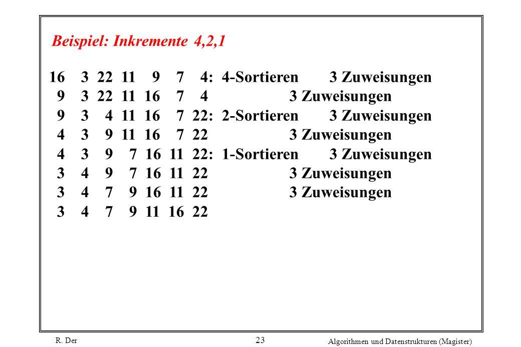 R. Der Algorithmen und Datenstrukturen (Magister) 23 Beispiel: Inkremente 4,2,1 16 3 22 11 9 7 4: 4-Sortieren3 Zuweisungen 9 3 22 11 16 7 43 Zuweisung