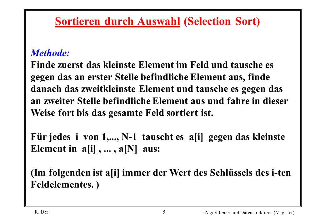 R. Der Algorithmen und Datenstrukturen (Magister) 3 Sortieren durch Auswahl (Selection Sort) Methode: Finde zuerst das kleinste Element im Feld und ta