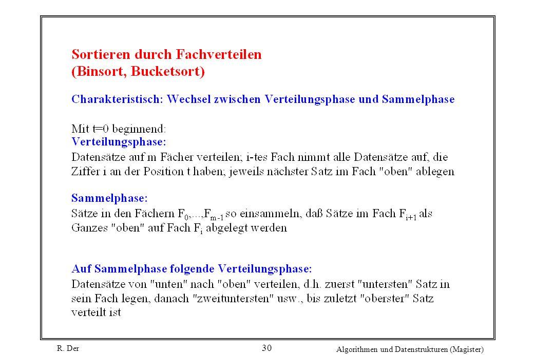 R. Der Algorithmen und Datenstrukturen (Magister) 30