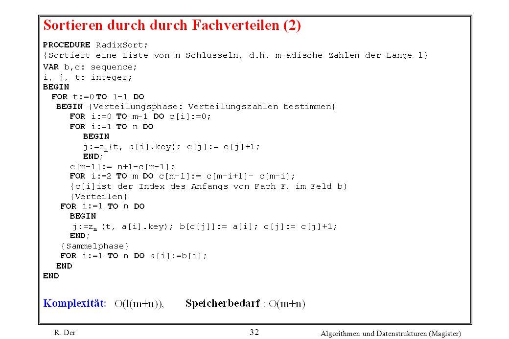 R. Der Algorithmen und Datenstrukturen (Magister) 32