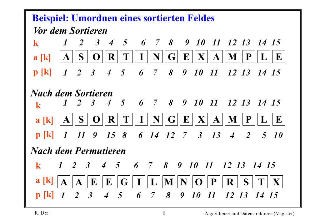 R. Der Algorithmen und Datenstrukturen (Magister) 8 Beispiel: Umordnen eines sortierten Feldes Vor dem Sortieren k a [k] p [k] 1 2 3 4 5 6 7 8 9 10 11