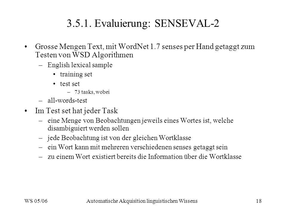 WS 05/06Automatische Akquisition linguistischen Wissens18 3.5.1. Evaluierung: SENSEVAL-2 Grosse Mengen Text, mit WordNet 1.7 senses per Hand getaggt z