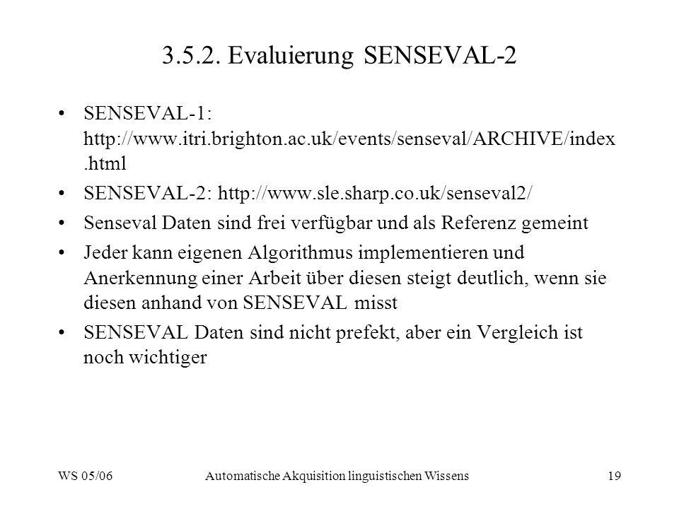 WS 05/06Automatische Akquisition linguistischen Wissens19 3.5.2. Evaluierung SENSEVAL-2 SENSEVAL-1: http://www.itri.brighton.ac.uk/events/senseval/ARC