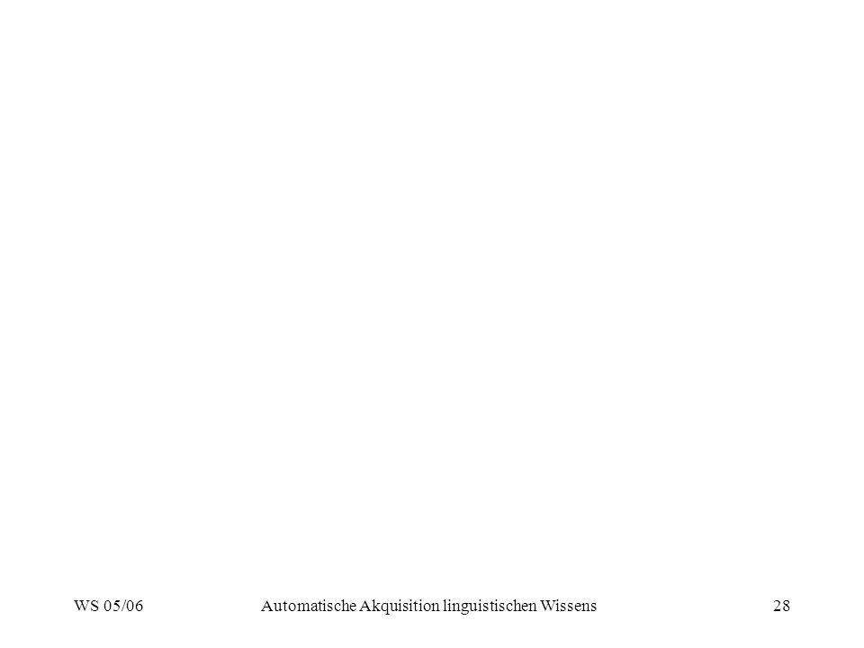 WS 05/06Automatische Akquisition linguistischen Wissens28