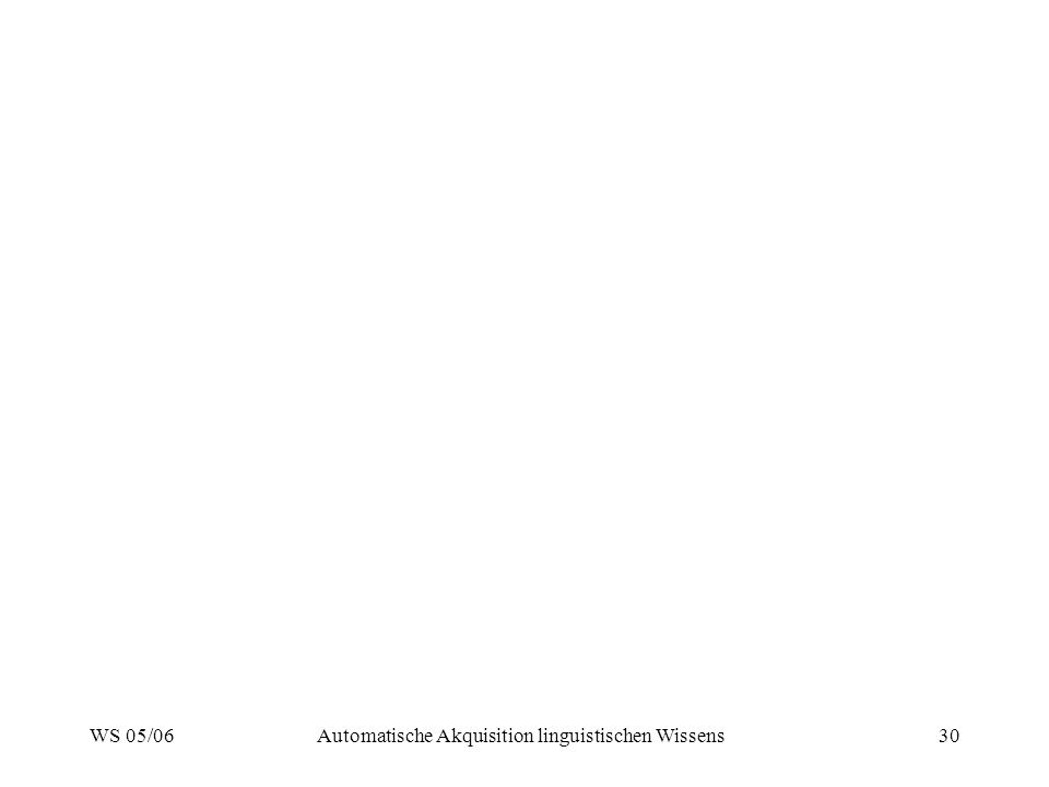 WS 05/06Automatische Akquisition linguistischen Wissens30