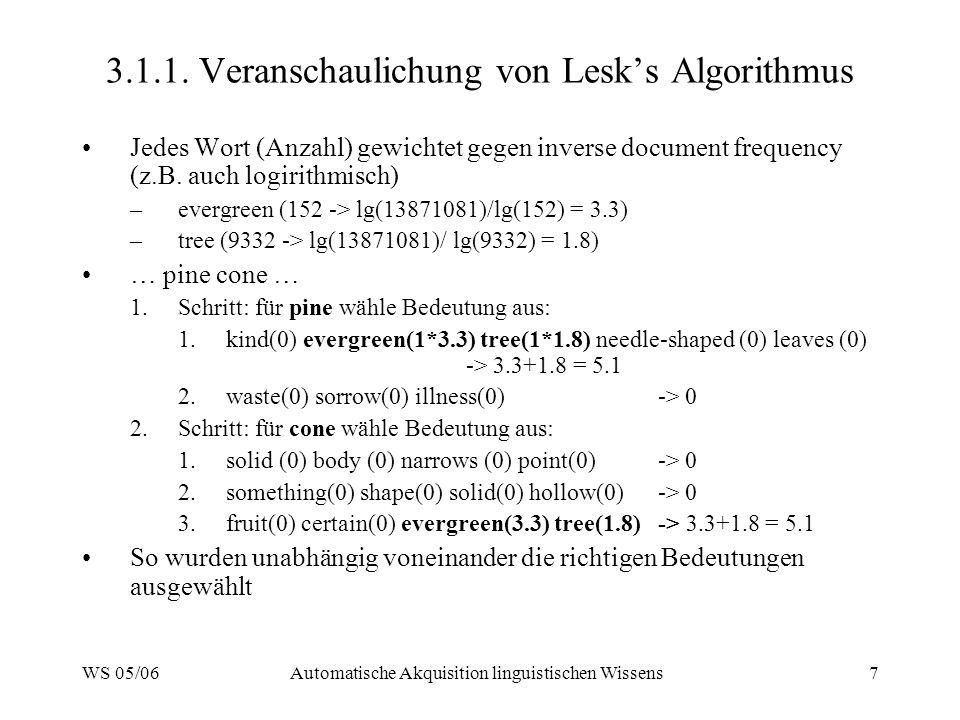 WS 05/06Automatische Akquisition linguistischen Wissens7 3.1.1. Veranschaulichung von Lesks Algorithmus Jedes Wort (Anzahl) gewichtet gegen inverse do