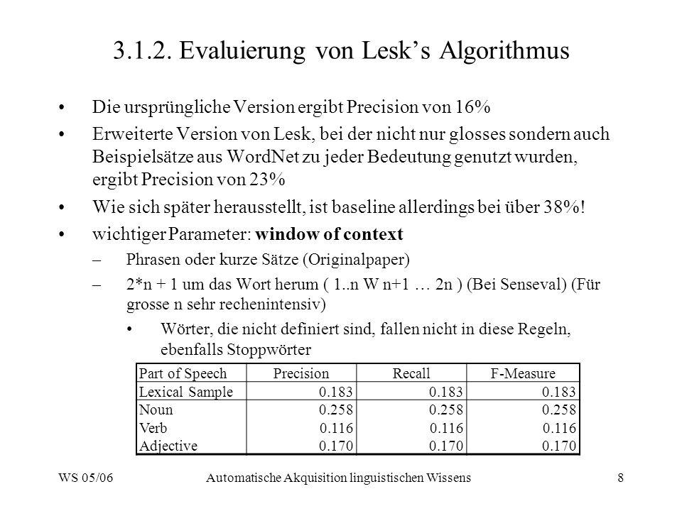 WS 05/06Automatische Akquisition linguistischen Wissens8 3.1.2. Evaluierung von Lesks Algorithmus Die ursprüngliche Version ergibt Precision von 16% E