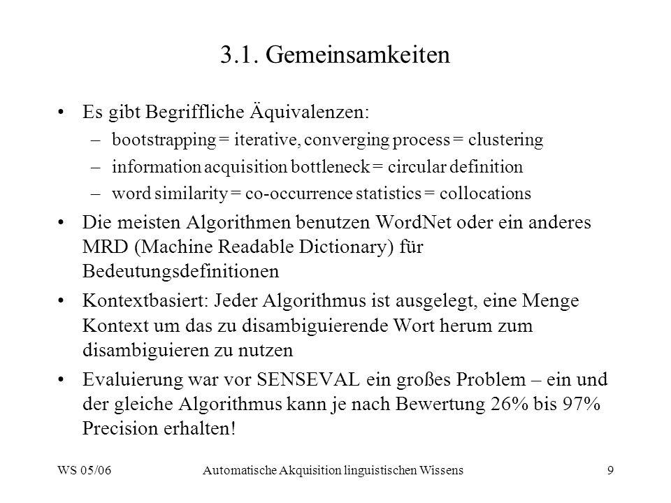 WS 05/06Automatische Akquisition linguistischen Wissens9 3.1. Gemeinsamkeiten Es gibt Begriffliche Äquivalenzen: –bootstrapping = iterative, convergin