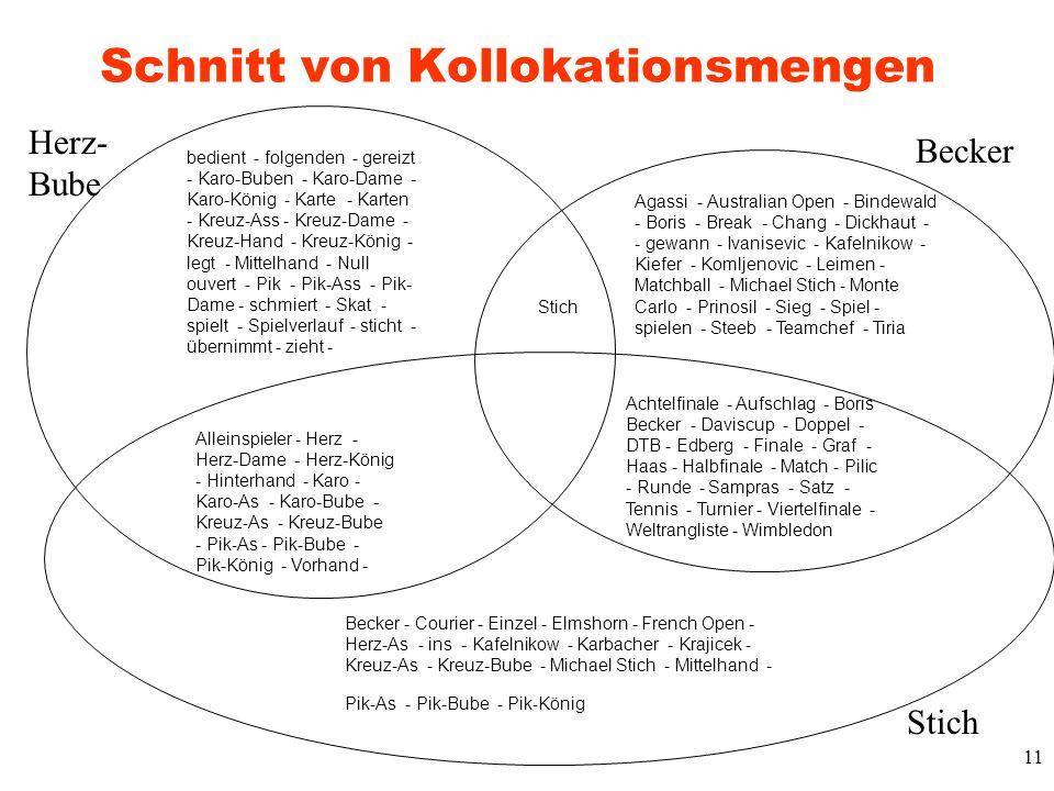 11 Schnitt von Kollokationsmengen Herz- Bube Stich Becker Achtelfinale - Aufschlag - Boris Becker - Daviscup - Doppel - DTB - Edberg - Finale - Graf -