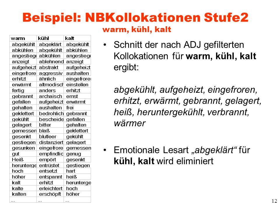 12 Beispiel: NBKollokationen Stufe2 warm, kühl, kalt Schnitt der nach ADJ gefilterten Kollokationen für warm, kühl, kalt ergibt: abgekühlt, aufgeheizt
