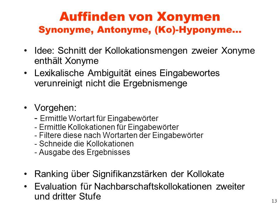 13 Auffinden von Xonymen Synonyme, Antonyme, (Ko)-Hyponyme... Idee: Schnitt der Kollokationsmengen zweier Xonyme enthält Xonyme Lexikalische Ambiguitä