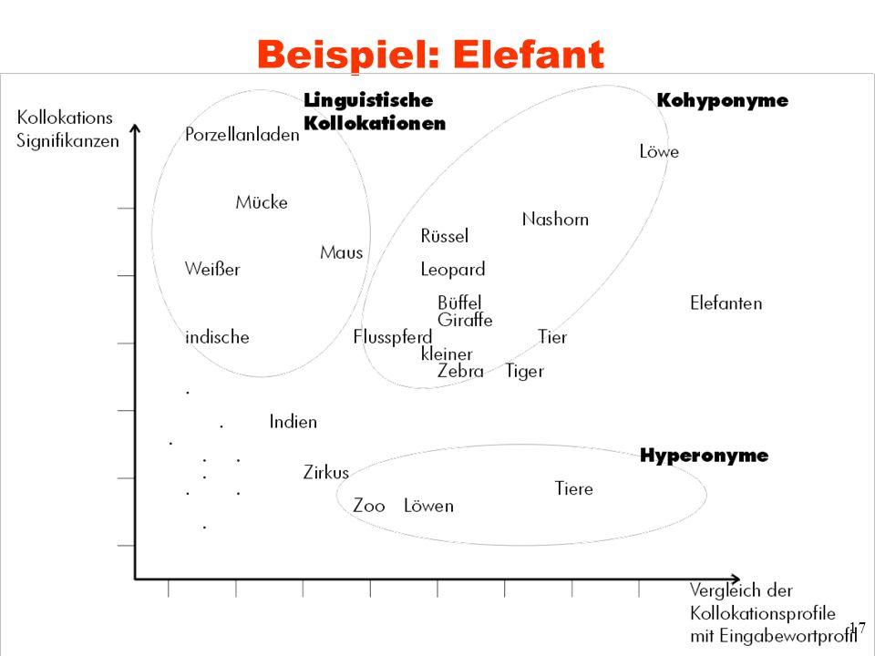 17 Beispiel: Elefant