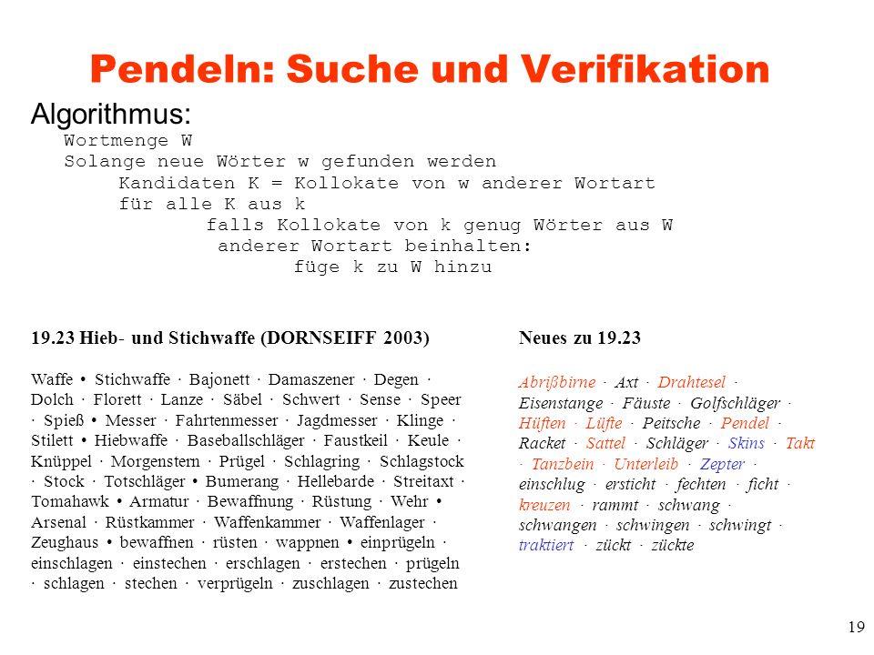 19 Pendeln: Suche und Verifikation Algorithmus: Wortmenge W Solange neue Wörter w gefunden werden Kandidaten K = Kollokate von w anderer Wortart für a