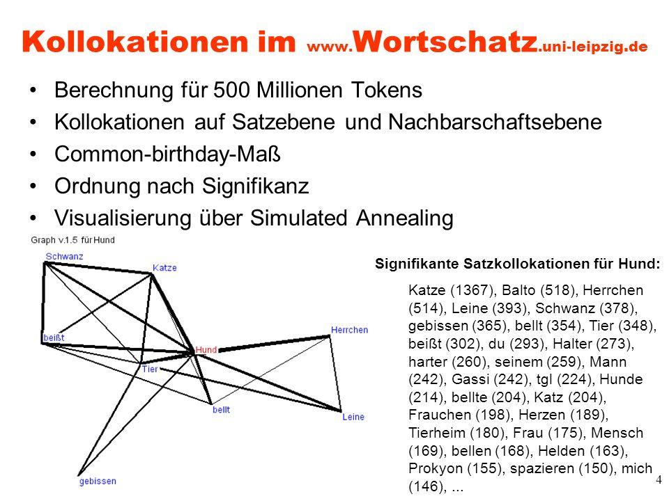 4 Kollokationen im www. Wortschatz. uni-leipzig.de Berechnung für 500 Millionen Tokens Kollokationen auf Satzebene und Nachbarschaftsebene Common-birt