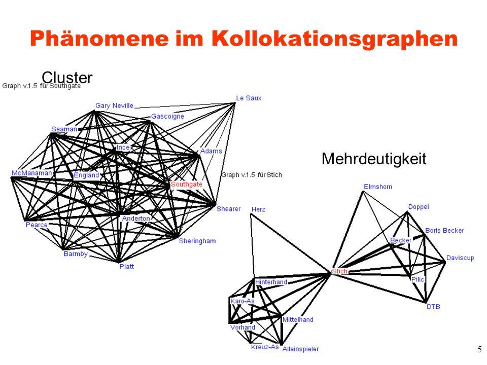 6 Iterieren von Kollokationen ( Satz)kollokationen erster Stufe: Wörter, die sig.