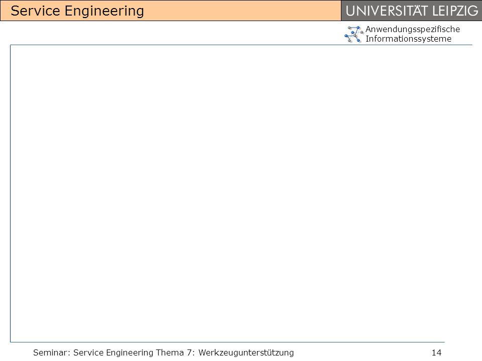 Anwendungsspezifische Informationssysteme Service Engineering Seminar: Service Engineering Thema 7: Werkzeugunterstützung14