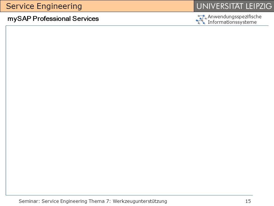 Anwendungsspezifische Informationssysteme Service Engineering Seminar: Service Engineering Thema 7: Werkzeugunterstützung15 mySAP Professional Service