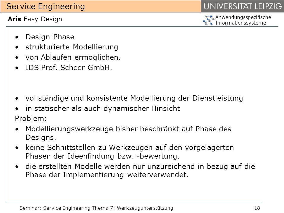 Anwendungsspezifische Informationssysteme Service Engineering Seminar: Service Engineering Thema 7: Werkzeugunterstützung18 Aris Easy Design Design-Ph