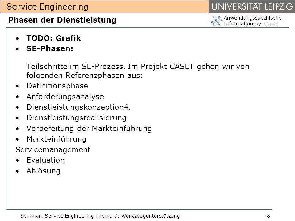 Anwendungsspezifische Informationssysteme Service Engineering Seminar: Service Engineering Thema 7: Werkzeugunterstützung8 Phasen der Dienstleistung T