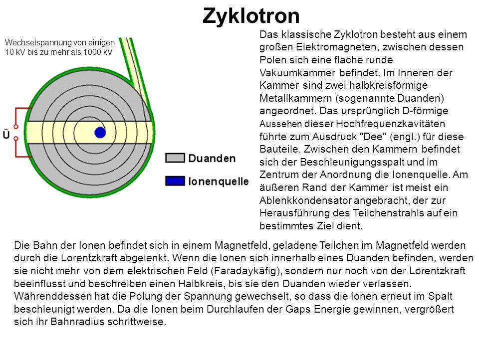 Zyklotron Das klassische Zyklotron besteht aus einem großen Elektromagneten, zwischen dessen Polen sich eine flache runde Vakuumkammer befindet. Im In