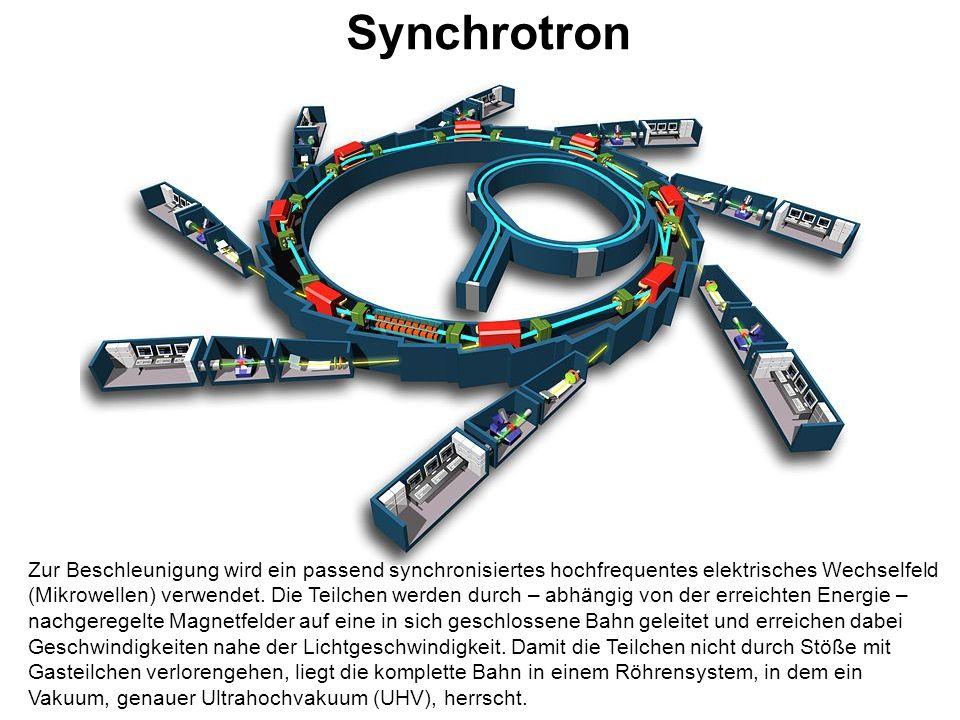 Synchrotron Zur Beschleunigung wird ein passend synchronisiertes hochfrequentes elektrisches Wechselfeld (Mikrowellen) verwendet. Die Teilchen werden