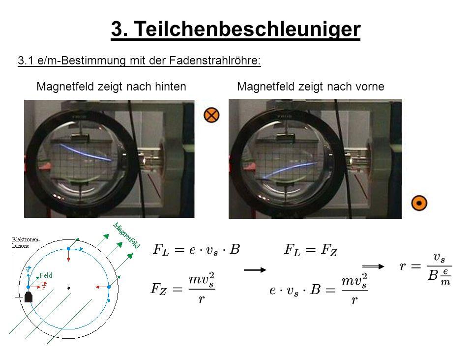 3. Teilchenbeschleuniger 3.1 e/m-Bestimmung mit der Fadenstrahlröhre: Magnetfeld zeigt nach hintenMagnetfeld zeigt nach vorne