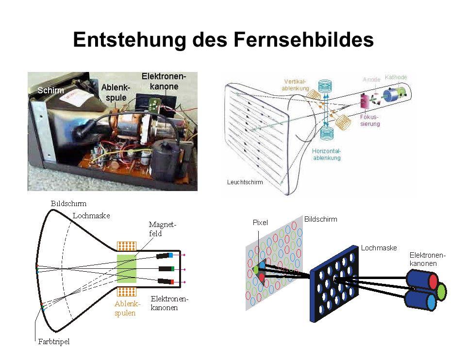 Synchrotron Zur Beschleunigung wird ein passend synchronisiertes hochfrequentes elektrisches Wechselfeld (Mikrowellen) verwendet.