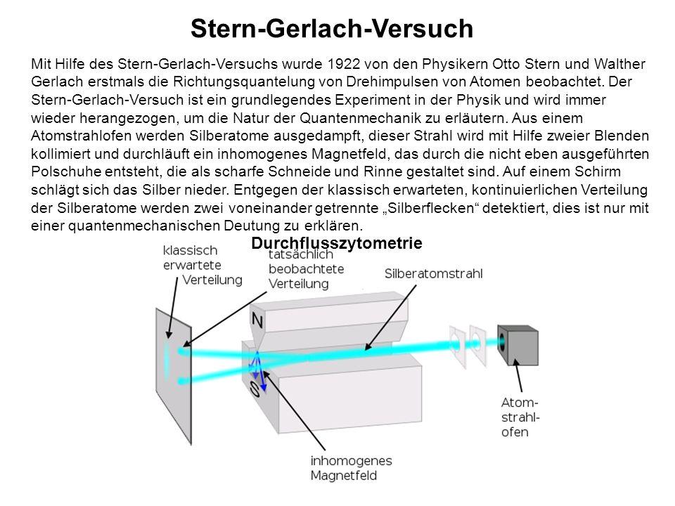 Stern-Gerlach-Versuch Mit Hilfe des Stern-Gerlach-Versuchs wurde 1922 von den Physikern Otto Stern und Walther Gerlach erstmals die Richtungsquantelung von Drehimpulsen von Atomen beobachtet.