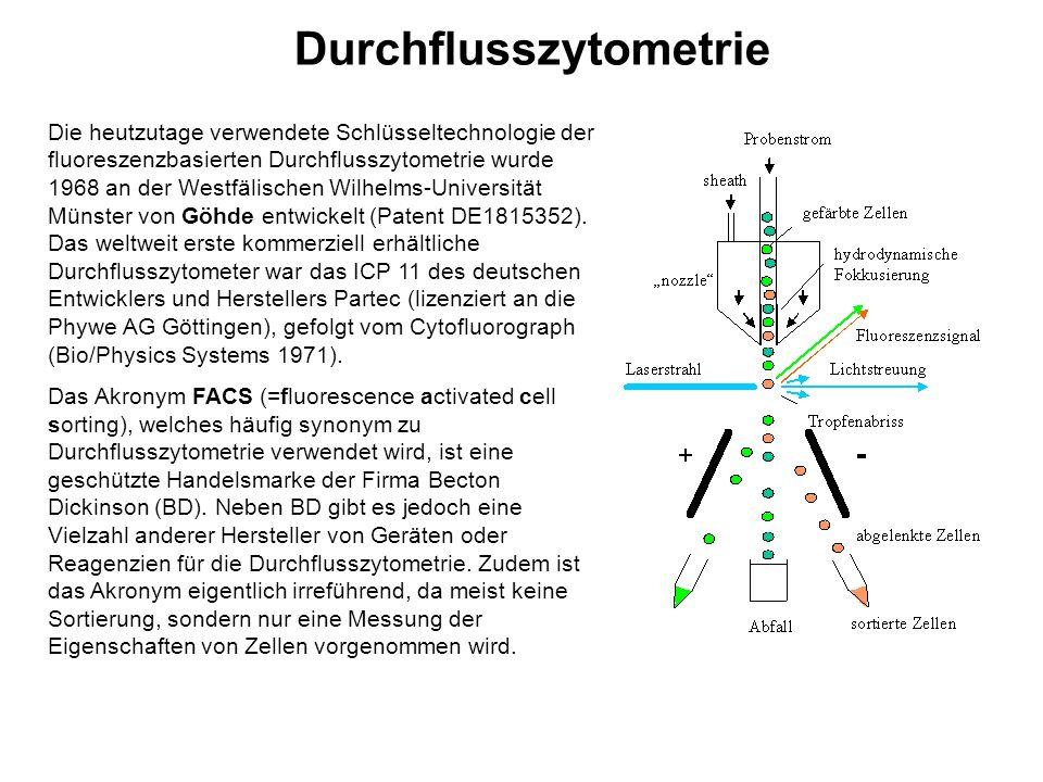 Die heutzutage verwendete Schlüsseltechnologie der fluoreszenzbasierten Durchflusszytometrie wurde 1968 an der Westfälischen Wilhelms-Universität Müns