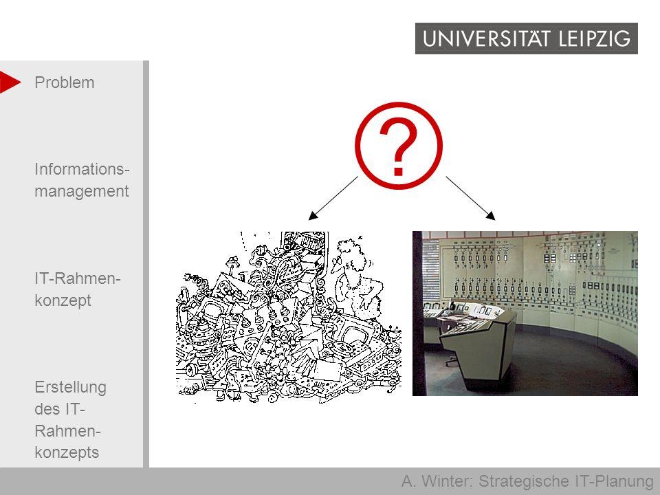 A. Winter: Strategische IT-Planung Problem Informations- management IT-Rahmen- konzept Erstellung des IT- Rahmen- konzepts ?