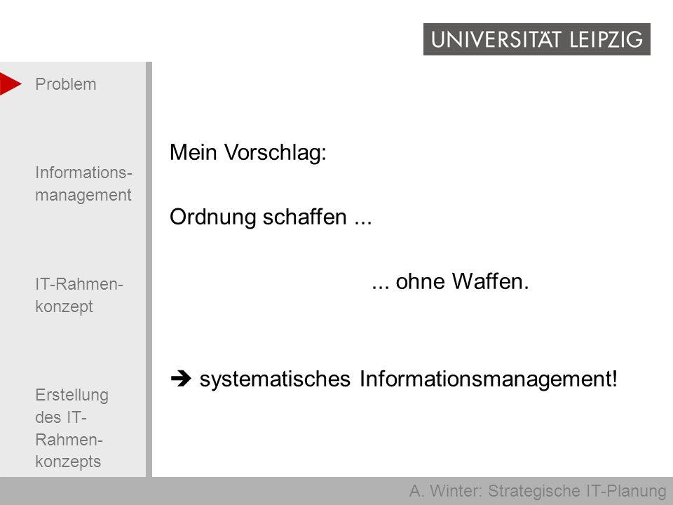 A. Winter: Strategische IT-Planung Problem Informations- management IT-Rahmen- konzept Erstellung des IT- Rahmen- konzepts Mein Vorschlag: Ordnung sch