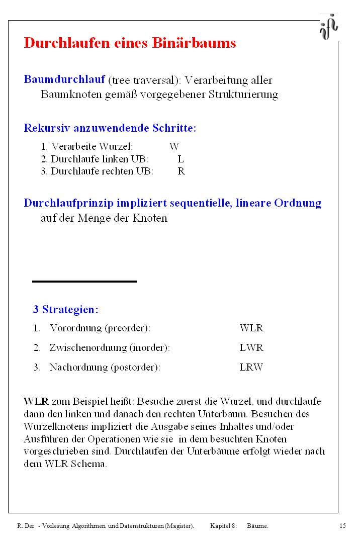 R. Der - Vorlesung Algorithmen und Datenstrukturen (Magister). Kapitel 8: Bäume.15