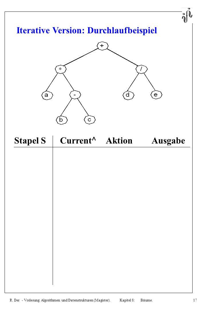 R. Der - Vorlesung Algorithmen und Datenstrukturen (Magister). Kapitel 8: Bäume.17 Iterative Version: Durchlaufbeispiel Stapel S Current ^ Aktion Ausg