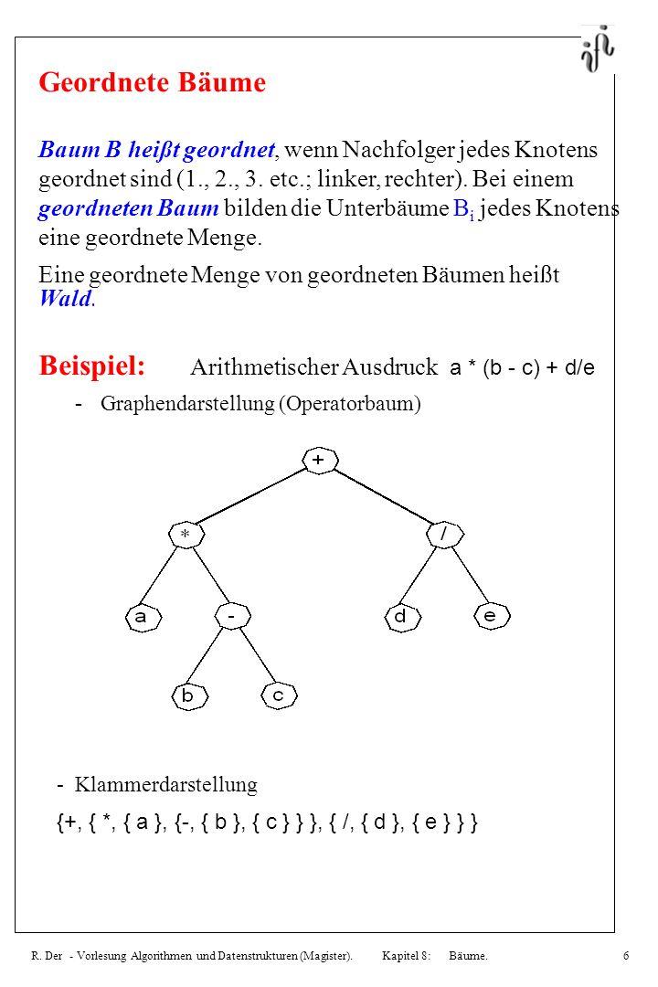 6 Geordnete Bäume Baum B heißt geordnet, wenn Nachfolger jedes Knotens geordnet sind (1., 2., 3. etc.; linker, rechter). Bei einem geordneten Baum bil